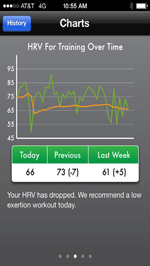 HRV for Training