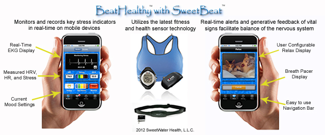 Heart Rate Variability Testing